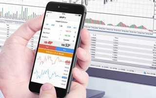Metatrader 5 для Форекса и Фондовых рынков